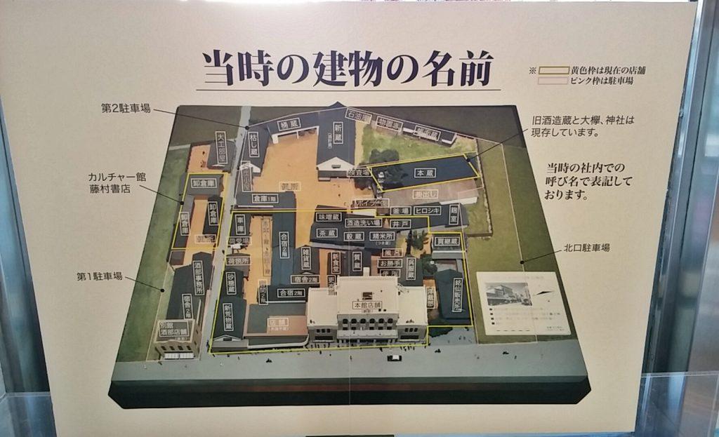 昭和28年時の矢尾商店(矢尾百貨店1階に展示)