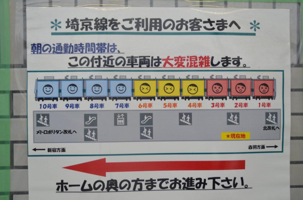 埼京線は車両ごとの混雑差が著しいため、利用者を誘導するポスターも貼られている (撮影:夕霧もや 2016年)