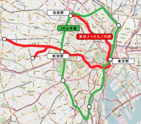 地図で見ると、丸ノ内線と山手線の違いが感じられる。丸ノ内線は東京駅から新宿駅間も比較的速く、中央線快速の15分に対して18分で結ぶ。 (縮尺:1/75000 OpenStreetMapを元に夕霧もや作成) © OpenStreetMap contributors