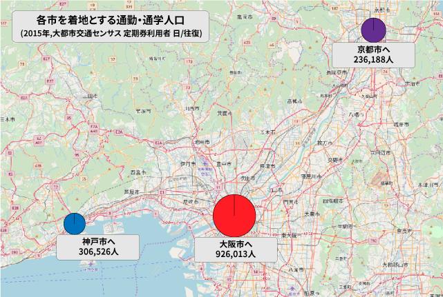 (京阪神圏の主要地域を着地とした通勤・通学人口:平成27年「大都市交通センサス」 を元に夕霧もや作成)